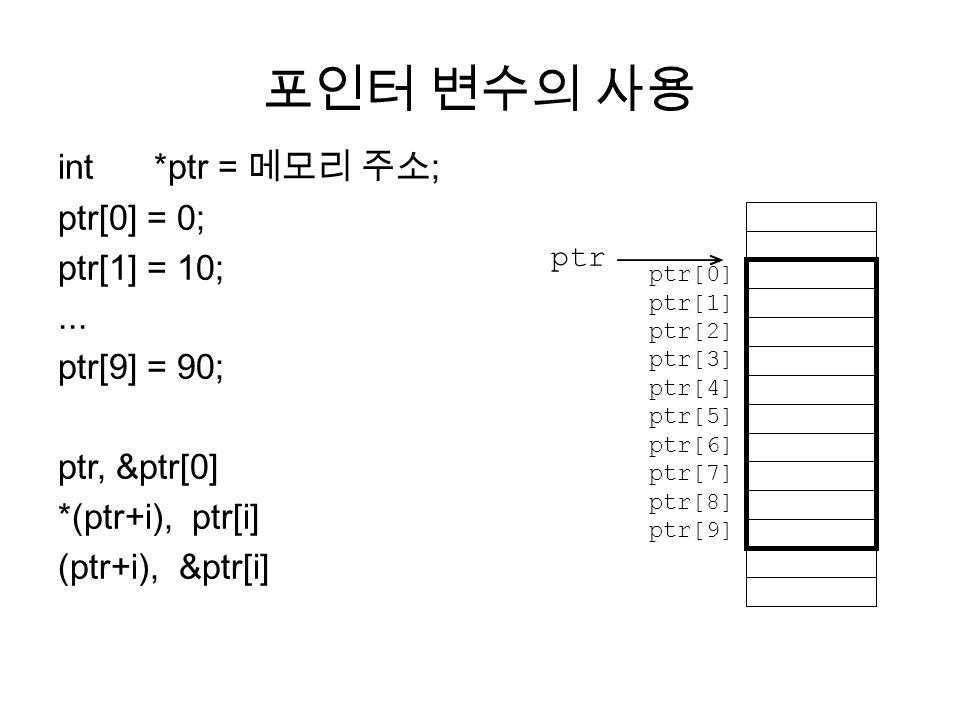 포인터 변수의 사용 int *ptr = 메모리 주소; ptr[0] = 0; ptr[1] = 10; ...